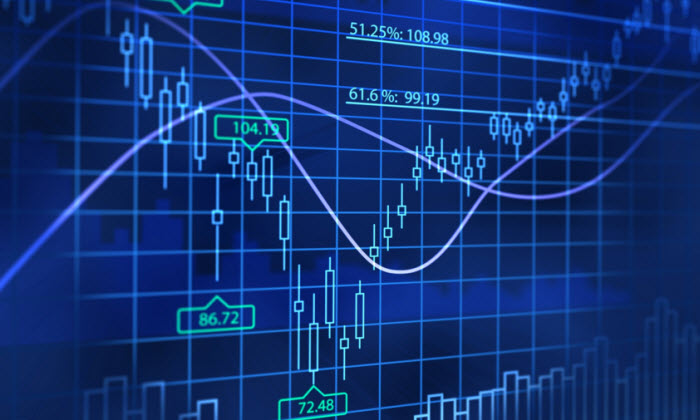 Do You Need to Buy at Market Bottoms to Get Profitable Results?