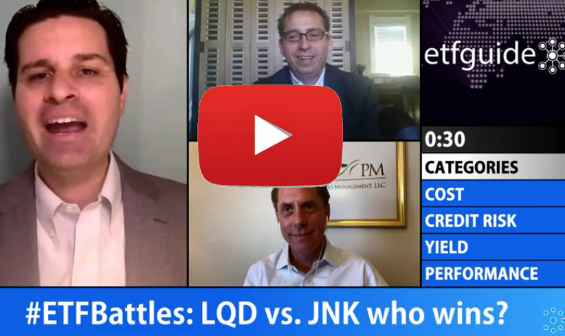 ETF Battles: LQD vs. JNK, Who Wins?