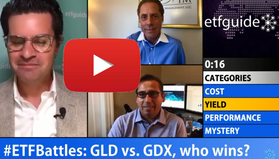 ETF Battles: GLD vs. GDX, who wins?