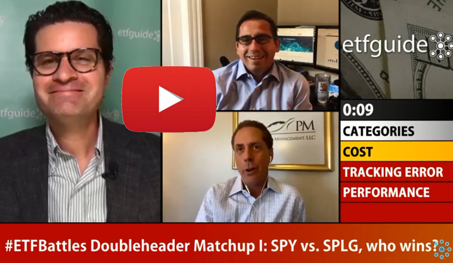 ETF Battles: A Doubleheader Bout between SPY, SPLG and URTH, Who Wins?