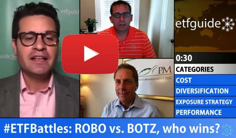 ETF Battles: ROBO vs. BOTZ – A Face-off Between Automation ETFs