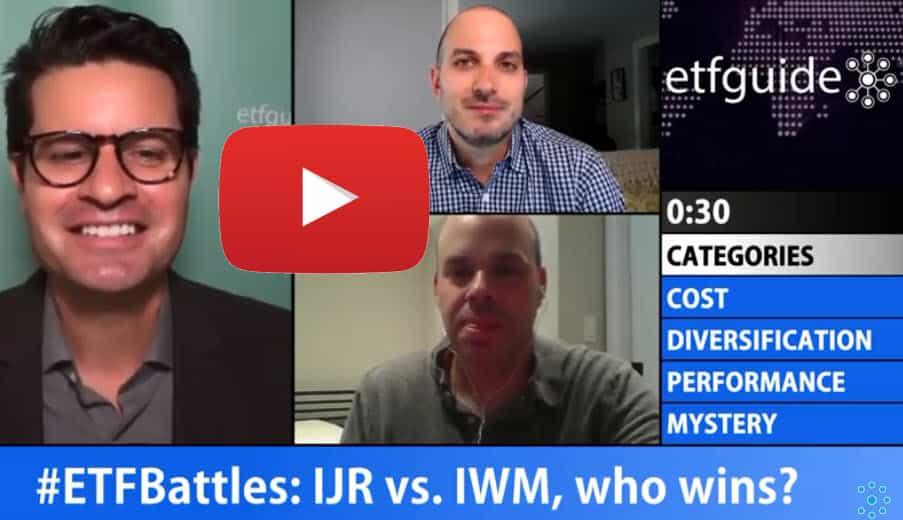 ETF Battles: IJR vs. IWM – Which Small Cap ETF is Better?