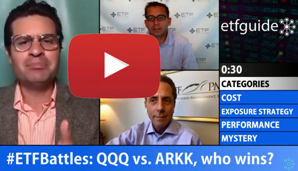 ETF Battles: QQQ vs. ARKK – Which ETF is Best Positioned for Future Growth?