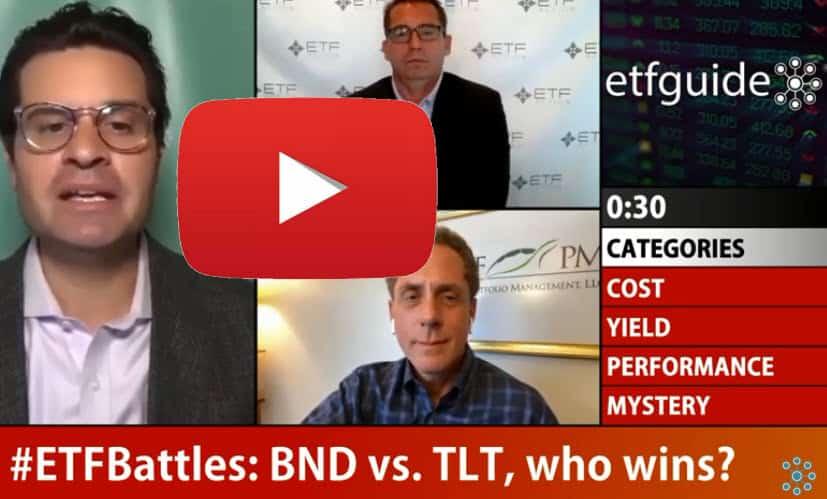 ETF Battles: BND vs. TLT – Which Bond ETF is Better?
