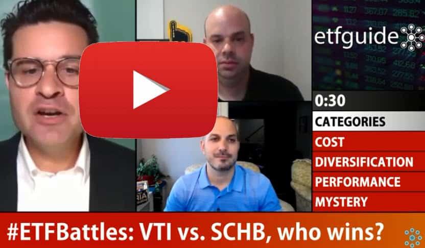 ETF Battles Doubleheader: VTI vs. SCHB vs. ONEQ – Who Wins?